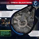 Contest: Millennium Falcon Owner's Guide