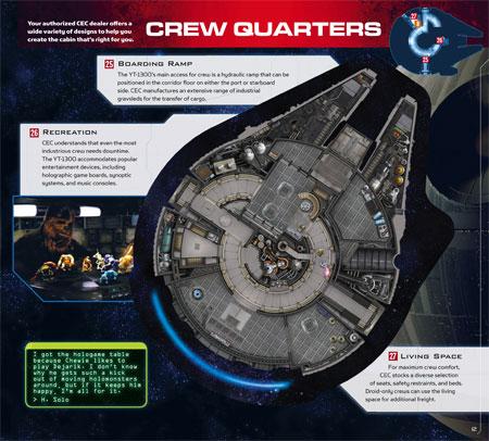 Contest: Millennium Falcon Owner's Guide   Fandomania