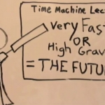 Geek Music: 10 Songs About Time Travel