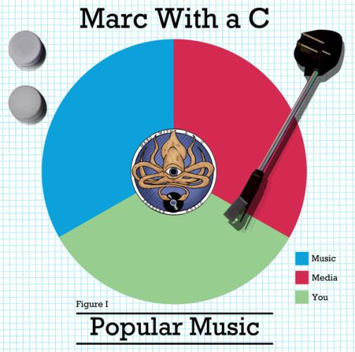 marwithacpopularmusic